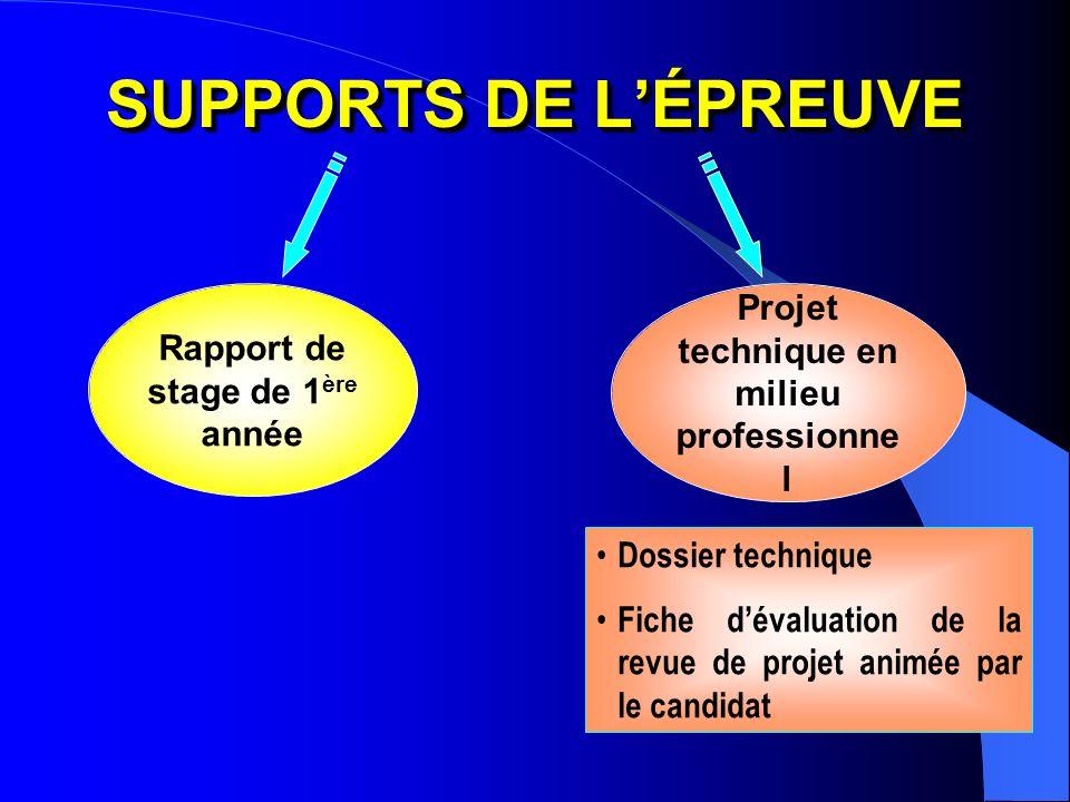 SUPPORTS DE LÉPREUVE Rapport de stage de 1 ère année Projet technique en milieu professionne l Dossier technique Fiche dévaluation de la revue de proj
