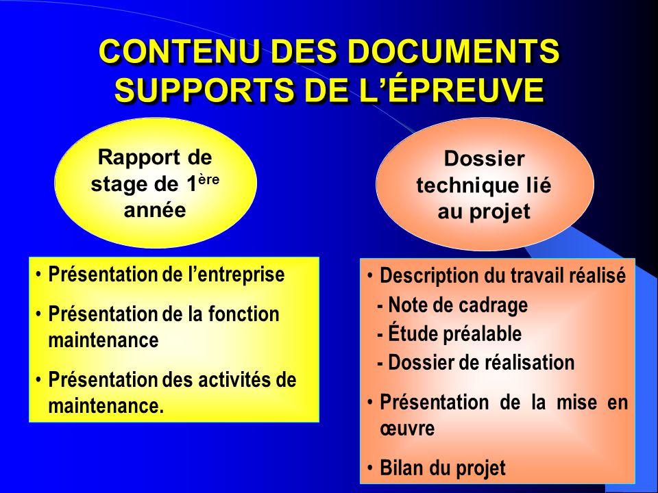 CONTENU DES DOCUMENTS SUPPORTS DE LÉPREUVE Présentation de lentreprise Présentation de la fonction maintenance Présentation des activités de maintenan