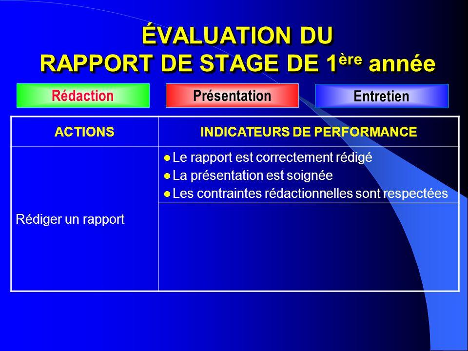 ACTIONSINDICATEURS DE PERFORMANCE Rédiger un rapport Le rapport est correctement rédigé La présentation est soignée Les contraintes rédactionnelles so