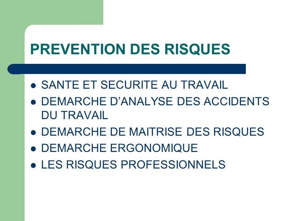 Validation à lexamen de la prévention des risques La prévention des risques est évaluée au BTS sous forme de contrôle en cours de formation (CCF) de la manière suivante : Lors de la situation U61 N°1 : DIAGNOSTIC Lépreuve se déroule dans le courant de la 2ème année.