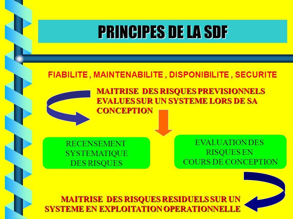 FIABILITE, MAINTENABILITE, DISPONIBILITE, SECURITE MAITRISE DES RISQUES PREVISIONNELS EVALUES SUR UN SYSTEME LORS DE SA CONCEPTION RECENSEMENT SYSTEMA