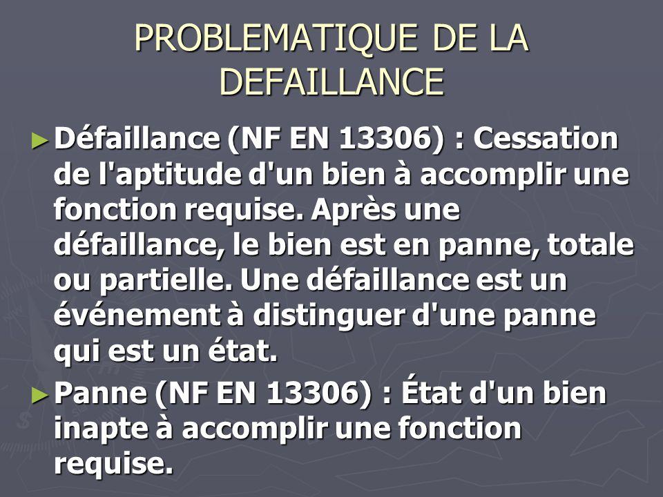 PROBLEMATIQUE DE LA DEFAILLANCE Défaillance (NF EN 13306) : Cessation de l aptitude d un bien à accomplir une fonction requise.