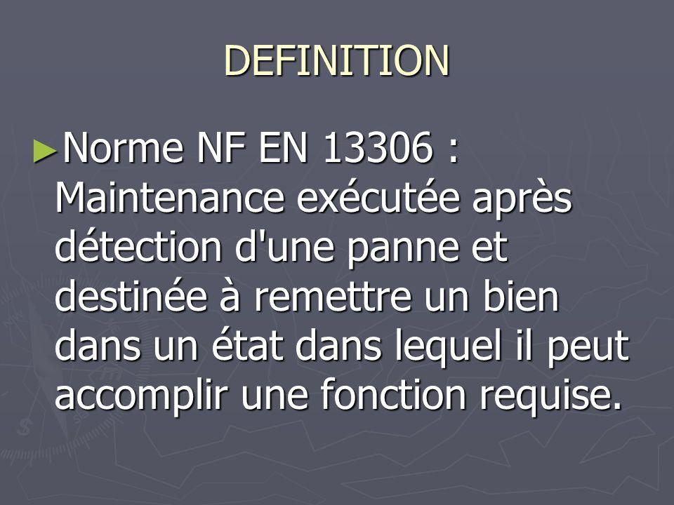 DEFINITION Norme NF EN 13306 : Maintenance exécutée après détection d une panne et destinée à remettre un bien dans un état dans lequel il peut accomplir une fonction requise.