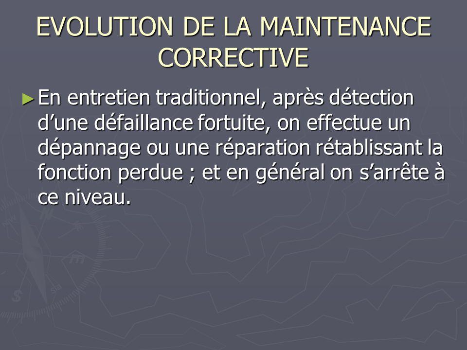 EVOLUTION DE LA MAINTENANCE CORRECTIVE En entretien traditionnel, après détection dune défaillance fortuite, on effectue un dépannage ou une réparation rétablissant la fonction perdue ; et en général on sarrête à ce niveau.