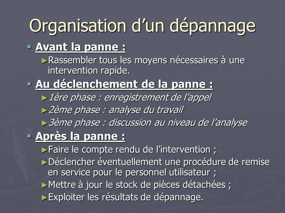 Organisation dun dépannage Avant la panne : Avant la panne : Rassembler tous les moyens nécessaires à une intervention rapide.