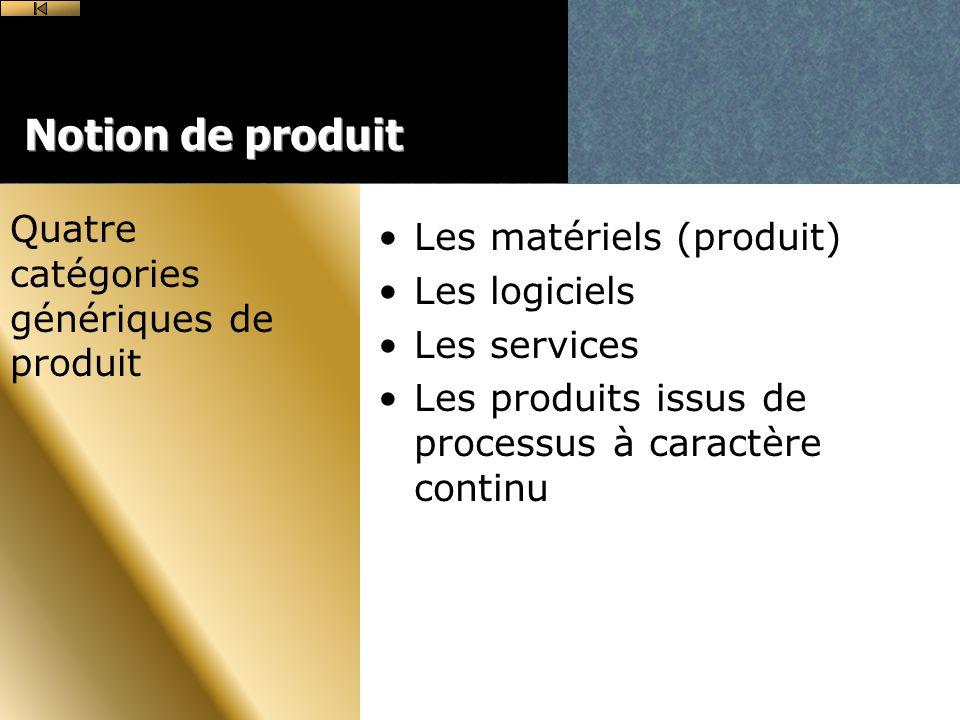 Notion de produit Les matériels (produit) Les logiciels Les services Les produits issus de processus à caractère continu Quatre catégories génériques de produit