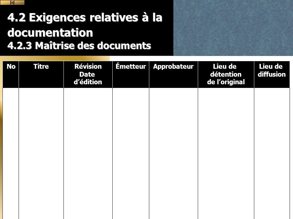 4.2 Exigences relatives à la documentation 4.2.3 Maîtrise des documents NoTitreRévision Date dédition ÉmetteurApprobateurLieu de détention de loriginal Lieu de diffusion