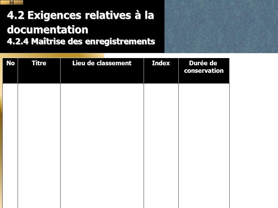 4.2 Exigences relatives à la documentation 4.2.4 Maîtrise des enregistrements NoTitreLieu de classementIndexDurée de conservation