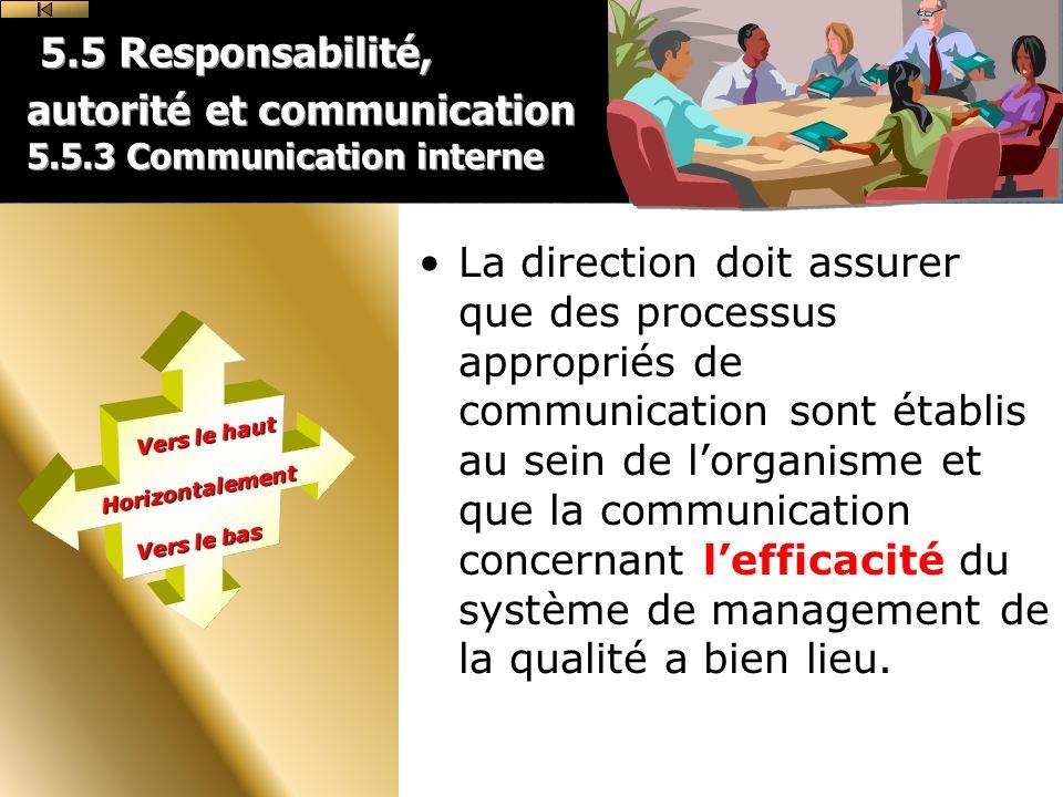 5.5 Responsabilité, autorité et communication 5.5.3 Communication interne La direction doit assurer que des processus appropriés de communication sont établis au sein de lorganisme et que la communication concernant lefficacité du système de management de la qualité a bien lieu.