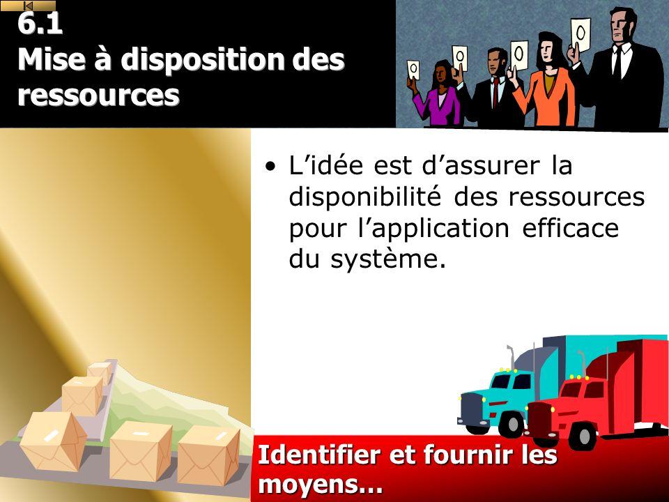 6.1 Mise à disposition des ressources Lidée est dassurer la disponibilité des ressources pour lapplication efficace du système.