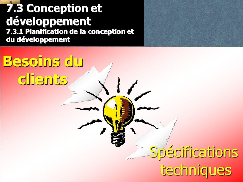 7.3 Conception et développement 7.3.1 Planification de la conception et du développement Spécificationstechniques Besoins du clients