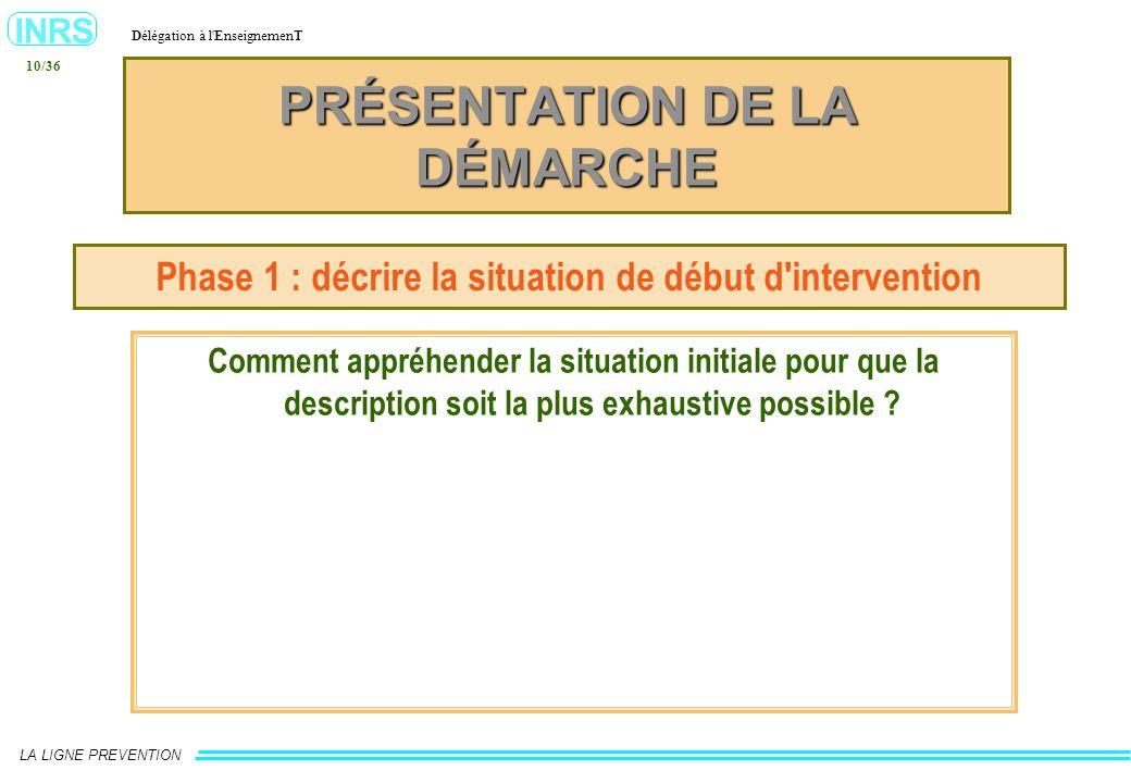 INRS Délégation à l'EnseignemenT LA LIGNE PREVENTION 10/36 PRÉSENTATION DE LA DÉMARCHE Phase 1 : décrire la situation de début d'intervention Comment