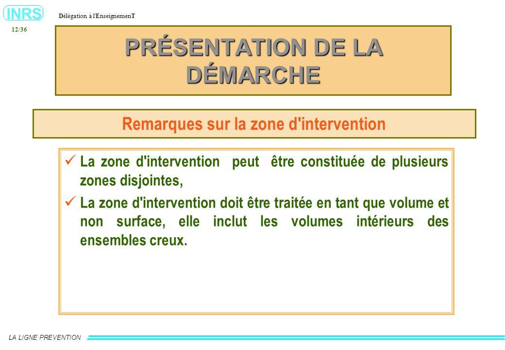 INRS Délégation à l'EnseignemenT LA LIGNE PREVENTION 12/36 PRÉSENTATION DE LA DÉMARCHE Remarques sur la zone d'intervention La zone d'intervention peu