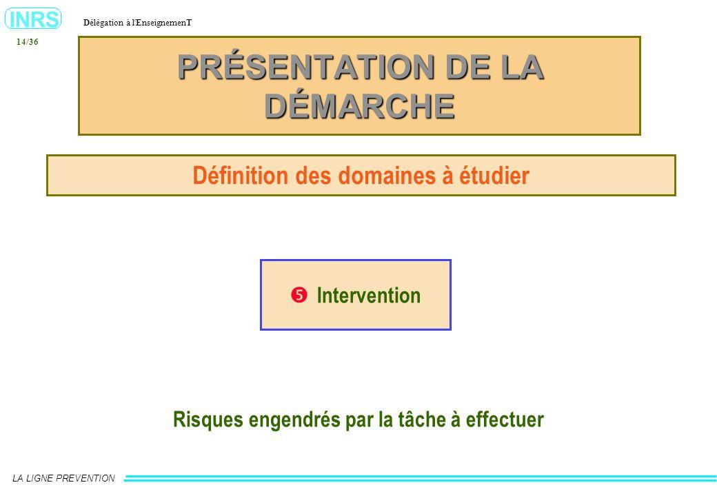 INRS Délégation à l'EnseignemenT LA LIGNE PREVENTION 14/36 Intervention Risques engendrés par la tâche à effectuer PRÉSENTATION DE LA DÉMARCHE Définit