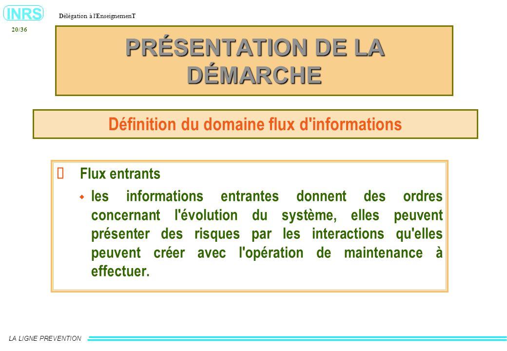 INRS Délégation à l'EnseignemenT LA LIGNE PREVENTION 20/36 PRÉSENTATION DE LA DÉMARCHE Définition du domaine flux d'informations Flux entrants les inf