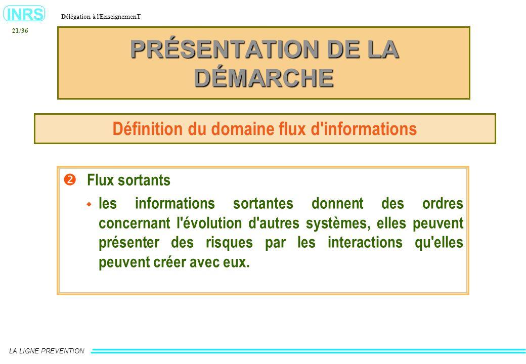 INRS Délégation à l'EnseignemenT LA LIGNE PREVENTION 21/36 PRÉSENTATION DE LA DÉMARCHE Définition du domaine flux d'informations Flux sortants les inf