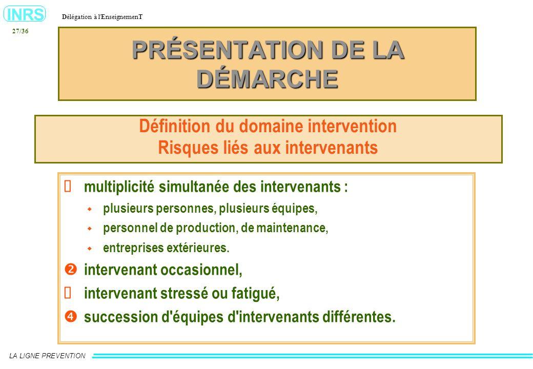INRS Délégation à l'EnseignemenT LA LIGNE PREVENTION 27/36 PRÉSENTATION DE LA DÉMARCHE Définition du domaine intervention Risques liés aux intervenant