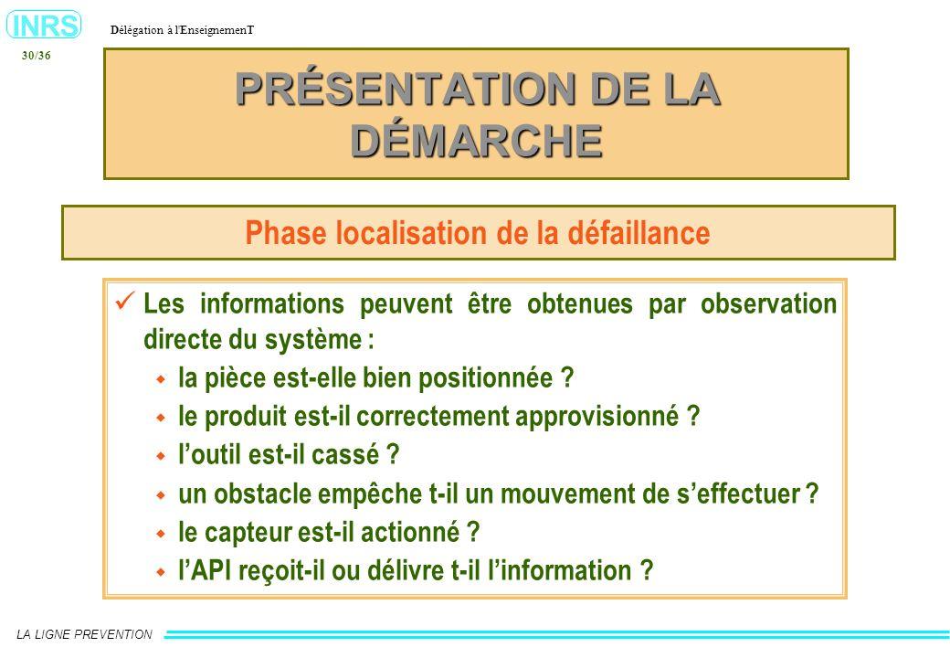 INRS Délégation à l'EnseignemenT LA LIGNE PREVENTION 30/36 PRÉSENTATION DE LA DÉMARCHE Les informations peuvent être obtenues par observation directe