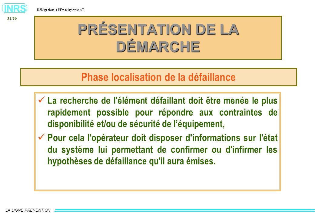 INRS Délégation à l'EnseignemenT LA LIGNE PREVENTION 31/36 PRÉSENTATION DE LA DÉMARCHE Phase localisation de la défaillance La recherche de l'élément