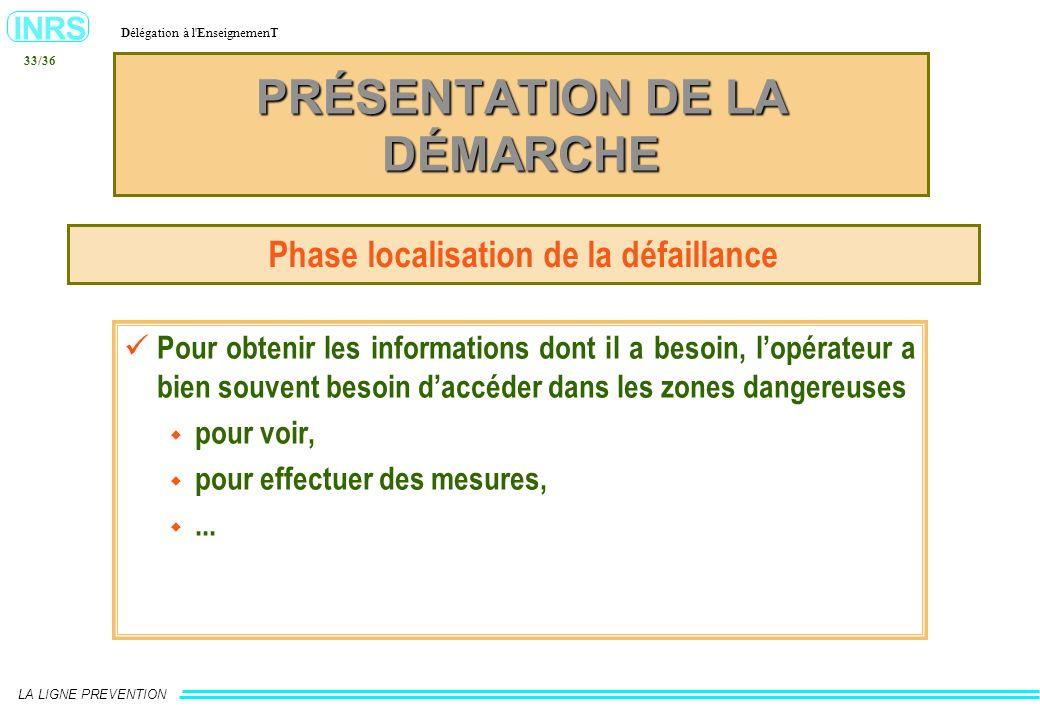 INRS Délégation à l'EnseignemenT LA LIGNE PREVENTION 33/36 PRÉSENTATION DE LA DÉMARCHE Phase localisation de la défaillance Pour obtenir les informati