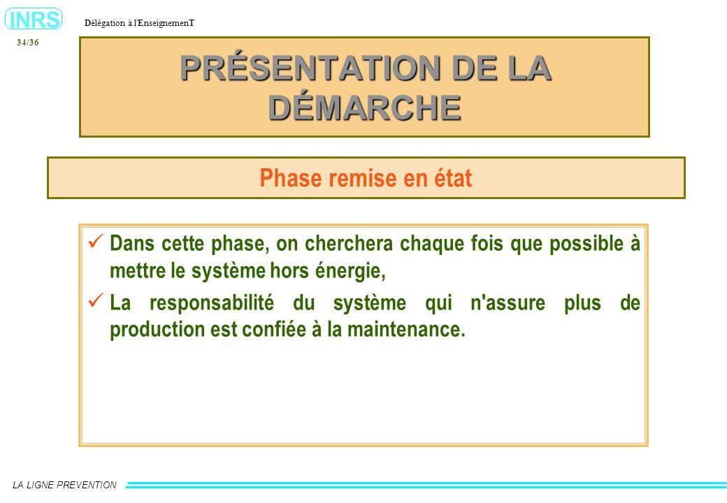 INRS Délégation à l'EnseignemenT LA LIGNE PREVENTION 34/36 PRÉSENTATION DE LA DÉMARCHE Phase remise en état Dans cette phase, on cherchera chaque fois