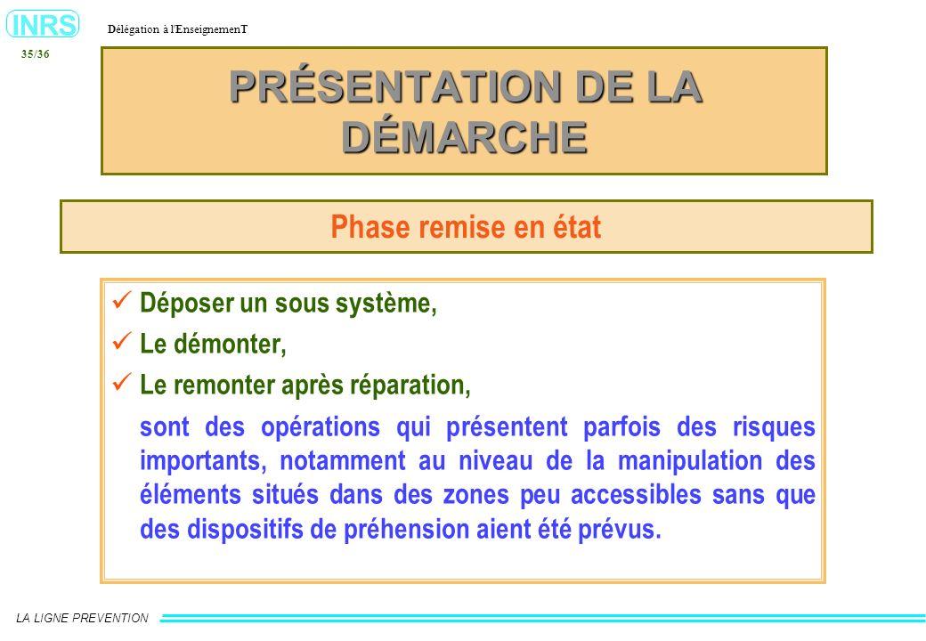 INRS Délégation à l'EnseignemenT LA LIGNE PREVENTION 35/36 PRÉSENTATION DE LA DÉMARCHE Phase remise en état Déposer un sous système, Le démonter, Le r