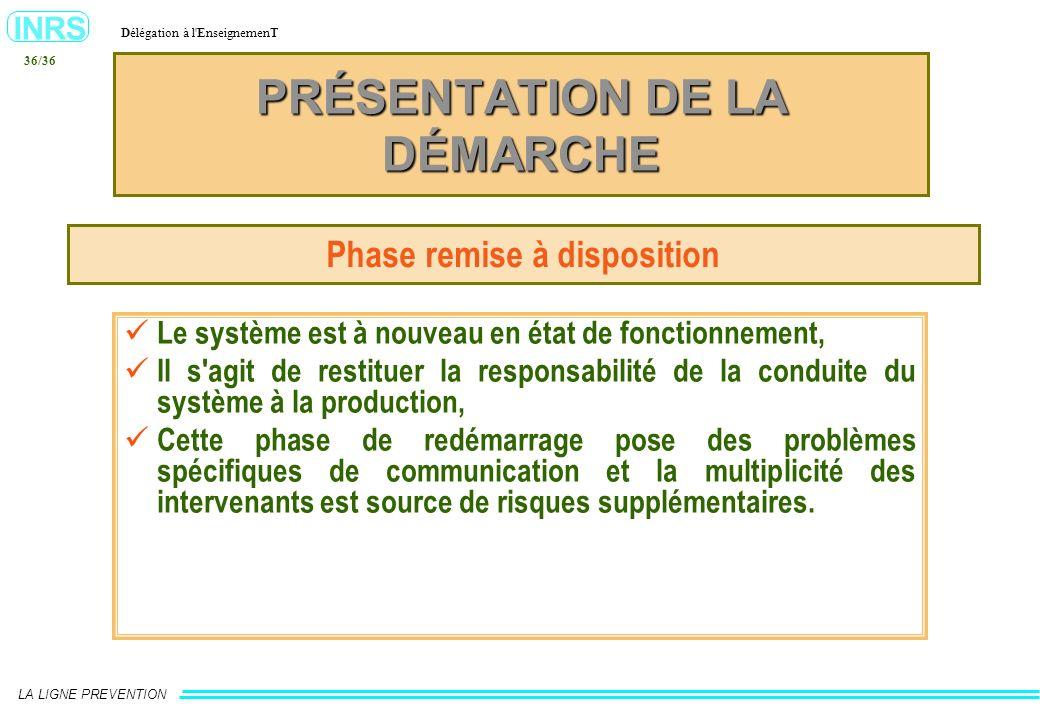 INRS Délégation à l'EnseignemenT LA LIGNE PREVENTION 36/36 PRÉSENTATION DE LA DÉMARCHE Phase remise à disposition Le système est à nouveau en état de