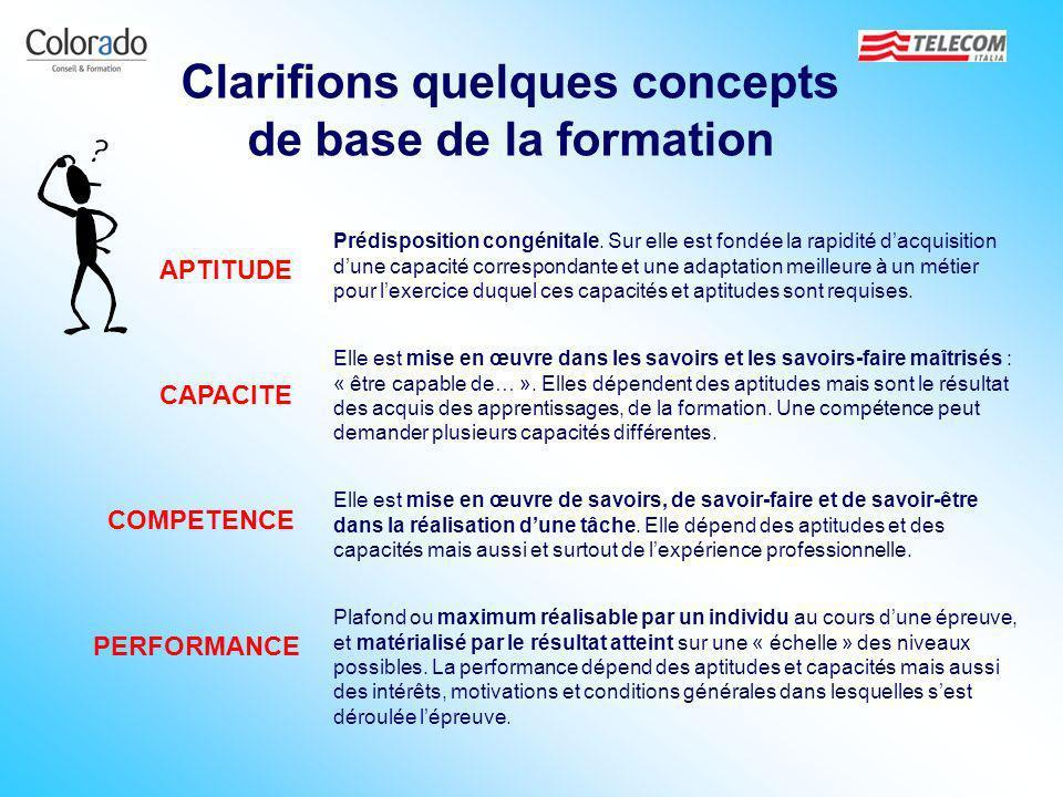Clarifions quelques concepts de base de la formation APTITUDE Prédisposition congénitale. Sur elle est fondée la rapidité dacquisition dune capacité c