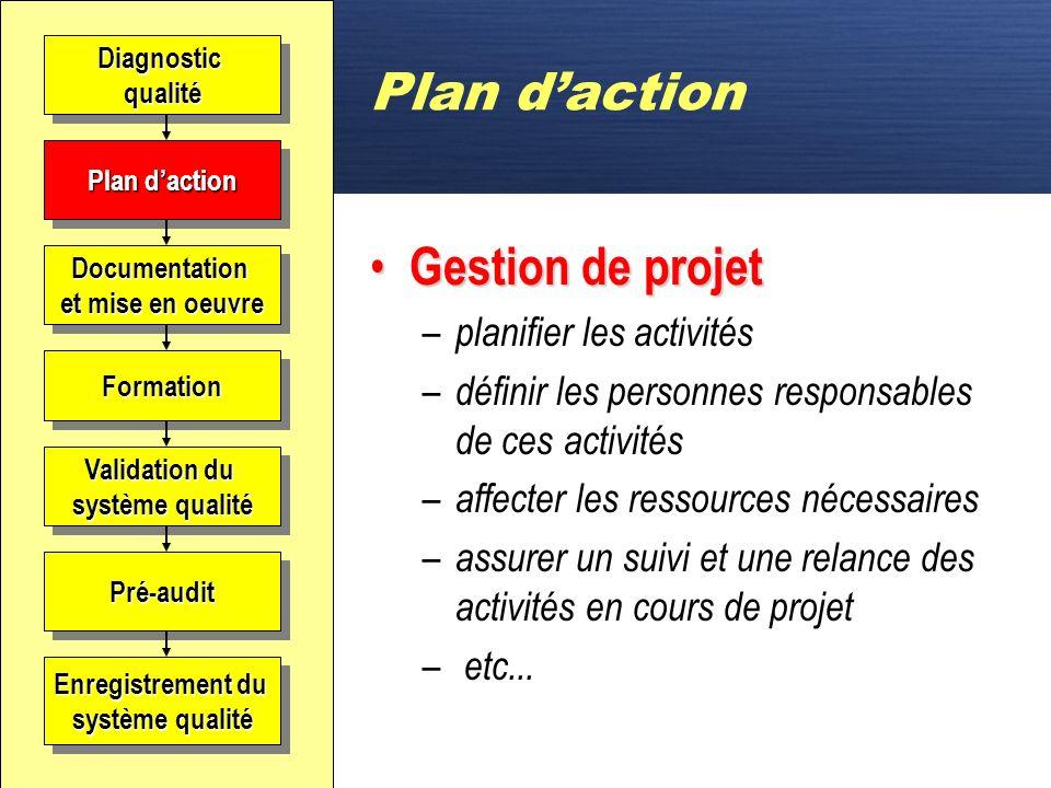 D Plan daction Suite au diagnostic, il est maintenant possible de définir ce qui doit être fait dans l'entreprise afin de se conformer aux exigences d