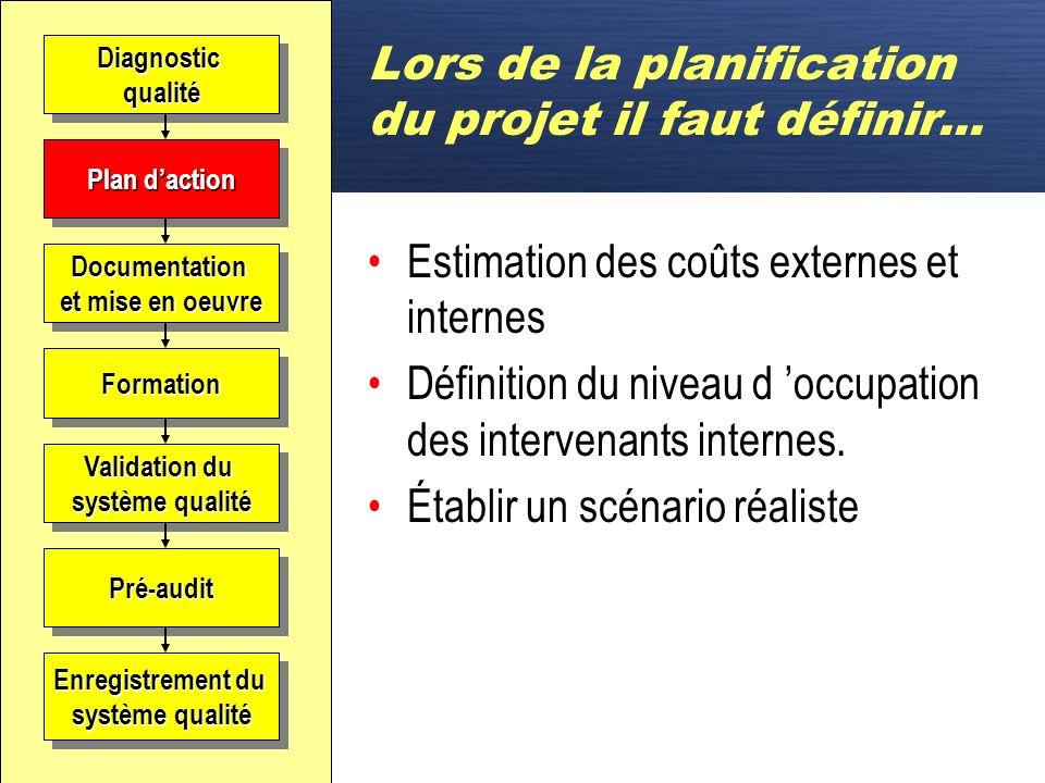 D Lors de la planification du projet il faut définir... la structure de documentation adaptée à notre entreprise (diagramme de procédures) les politiq