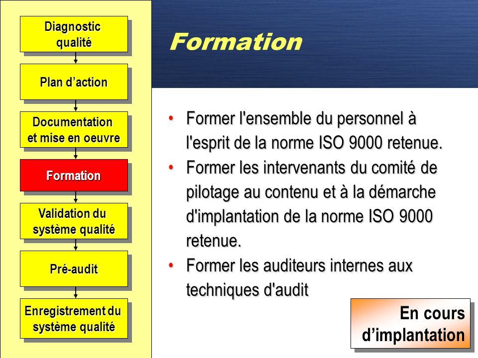 D Documentation et mise en oeuvre DiagnosticqualitéDiagnosticqualité Plan daction Documentation et mise en oeuvre Documentation FormationFormation Val