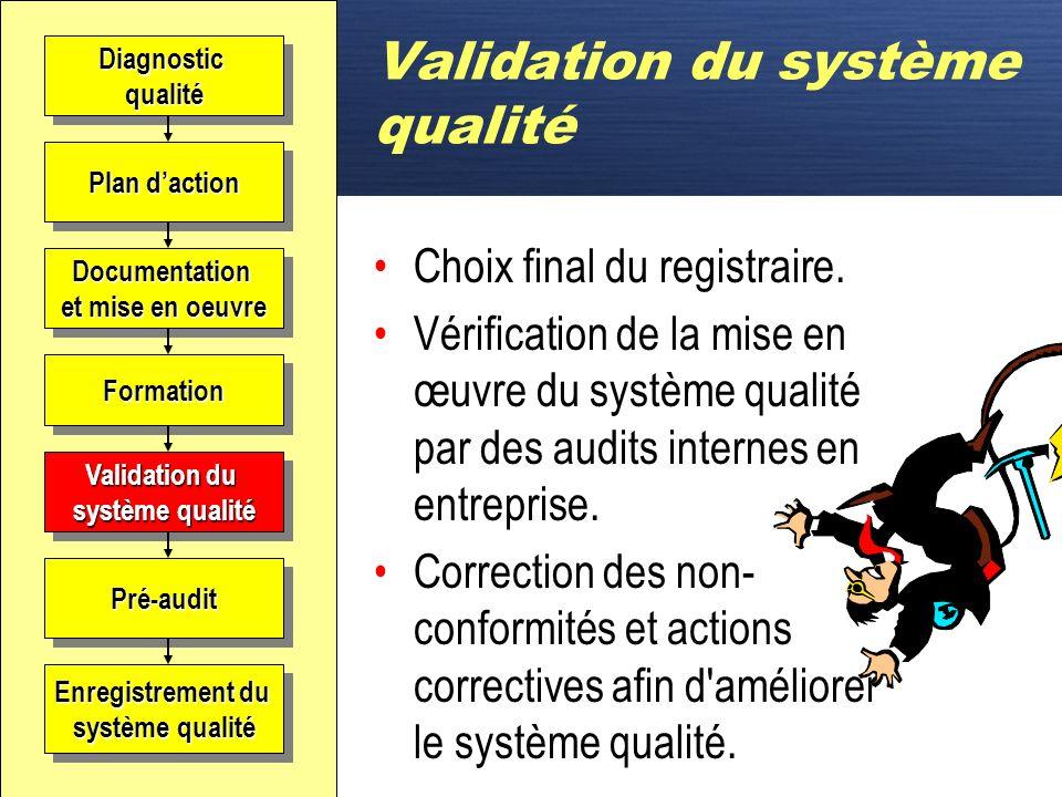 D Formation Former l'ensemble du personnel à l'esprit de la norme ISO 9000 retenue.Former l'ensemble du personnel à l'esprit de la norme ISO 9000 rete
