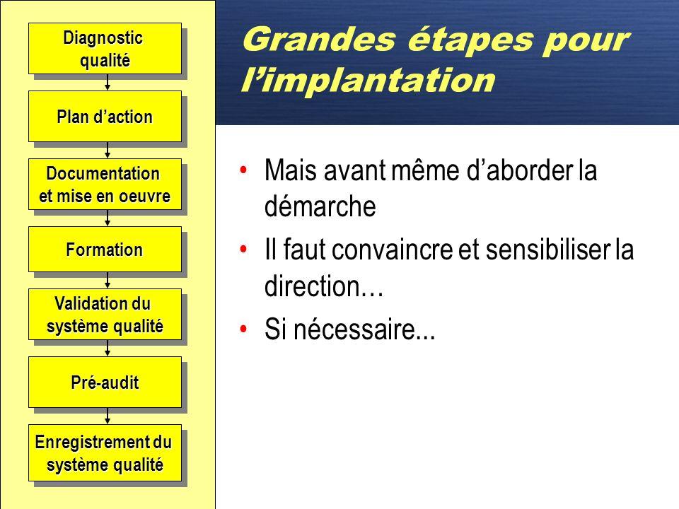 D Grandes étapes pour limplantation DiagnosticqualitéDiagnosticqualité Plan daction Documentation et mise en oeuvre Documentation FormationFormation V