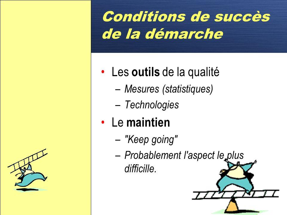D Conditions de succès de la démarche Engagement de la direction – Support, ressources... Définition claire de la qualité et du pourquoi de la démarch