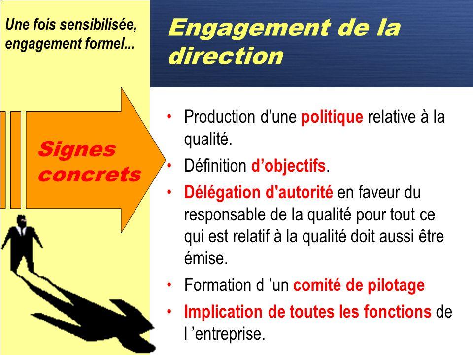 D Engagement de la direction Production d une politique relative à la qualité.