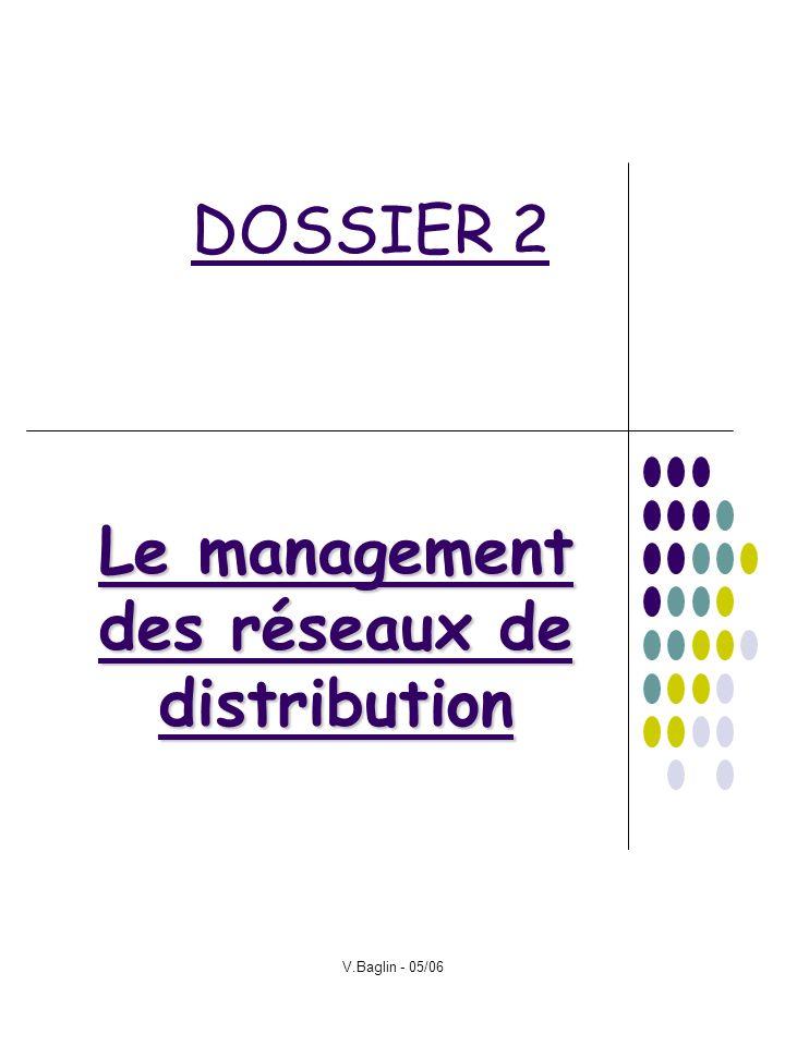 V.Baglin - 05/06 Le management des réseaux de distribution DOSSIER 2