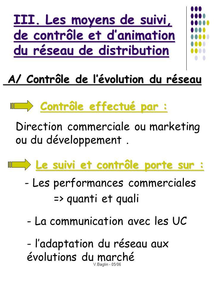 V.Baglin - 05/06 III. Les moyens de suivi, de contrôle et danimation du réseau de distribution Contrôle effectué par : Direction commerciale ou market