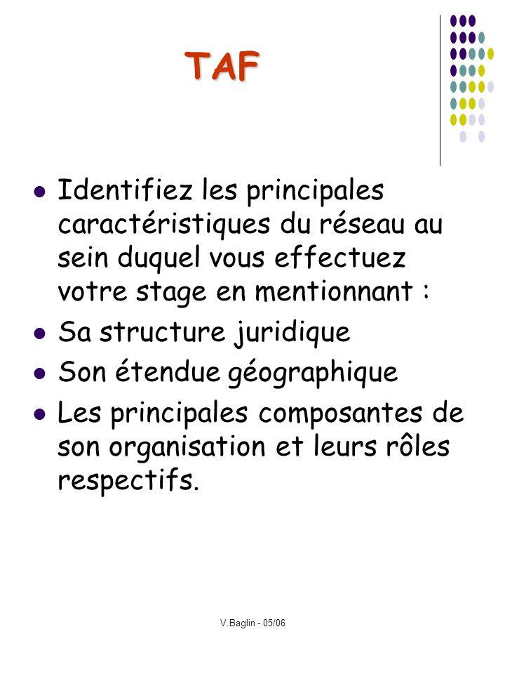 TAF Identifiez les principales caractéristiques du réseau au sein duquel vous effectuez votre stage en mentionnant : Sa structure juridique Son étendu