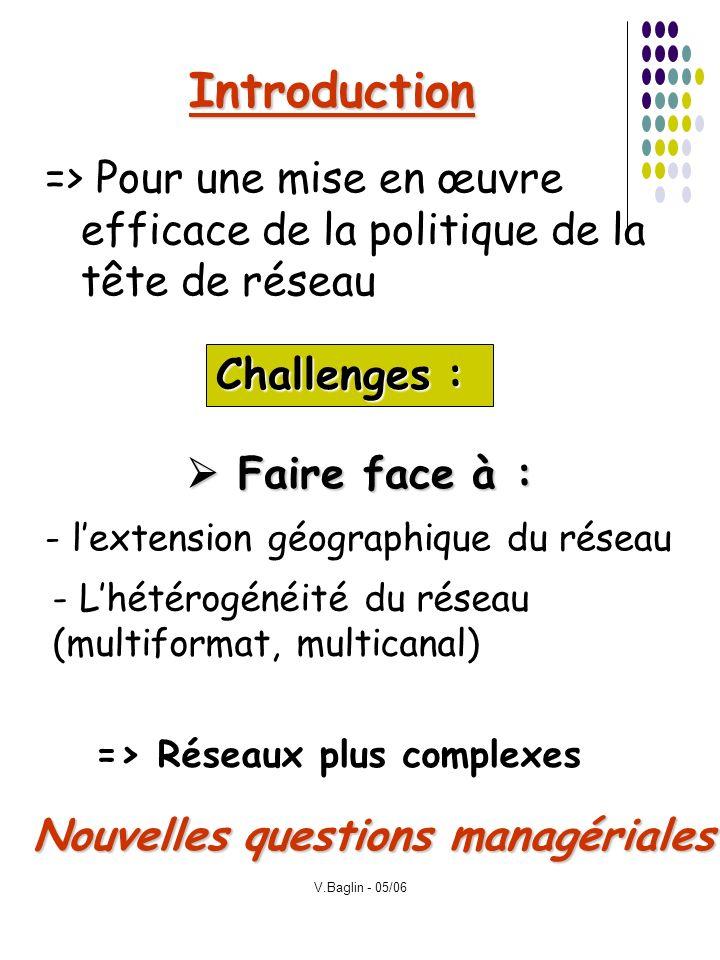 V.Baglin - 05/06 Introduction => Pour une mise en œuvre efficace de la politique de la tête de réseau Challenges : Faire face à : Faire face à : - lex