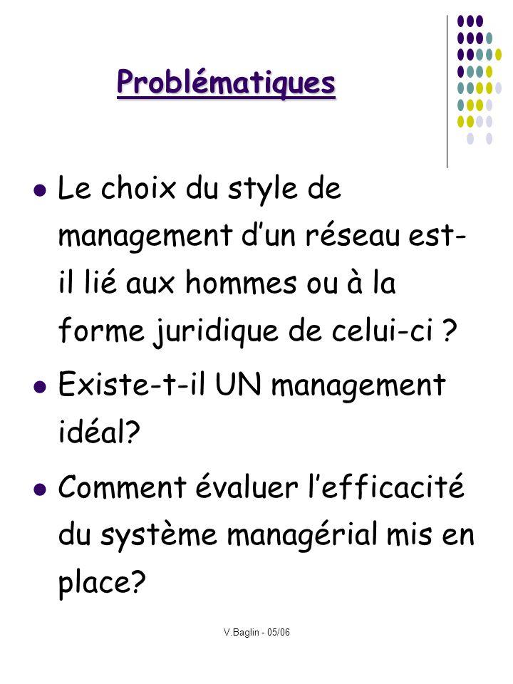 V.Baglin - 05/06 Problématiques Le choix du style de management dun réseau est- il lié aux hommes ou à la forme juridique de celui-ci ? Existe-t-il UN