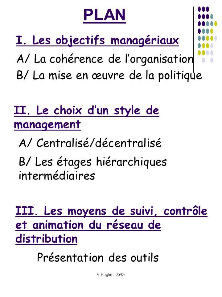 V.Baglin - 05/06 PLAN II. Le choix dun style de management B/ Les étages hiérarchiques intermédiaires III. Les moyens de suivi, contrôle et animation