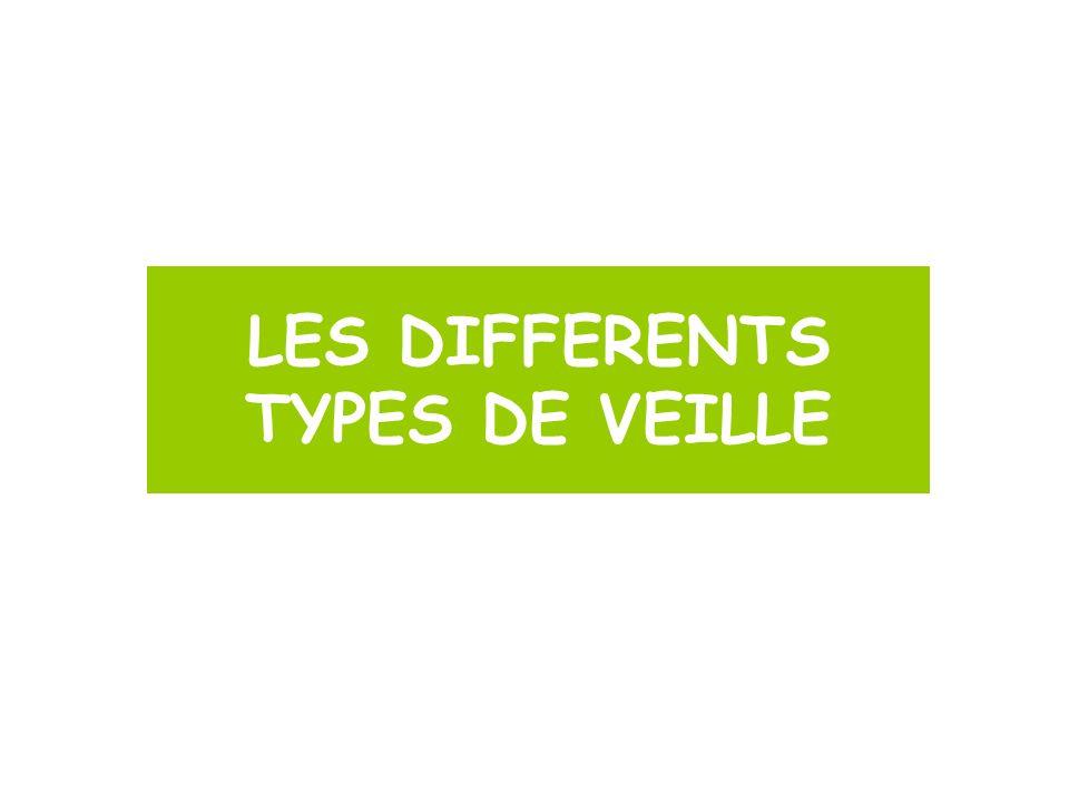 LES DIFFERENTS TYPES DE VEILLE