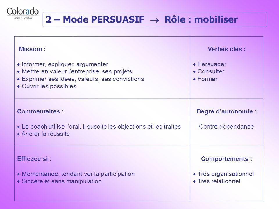 2 – Mode PERSUASIF Rôle : mobiliser Mission : Informer, expliquer, argumenter Mettre en valeur lentreprise, ses projets Exprimer ses idées, valeurs, s