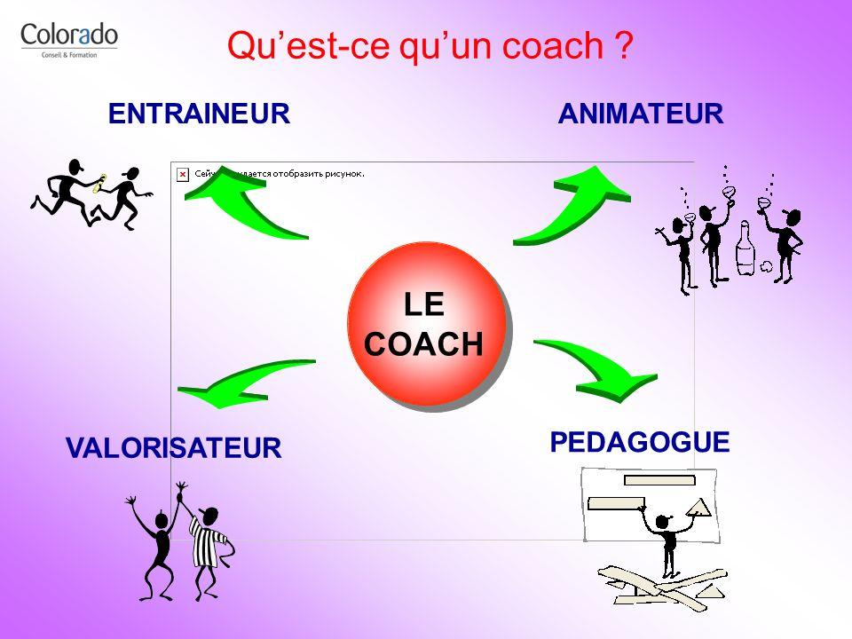 ENTRAINEURANIMATEUR VALORISATEUR PEDAGOGUE LE COACH Quest-ce quun coach ?