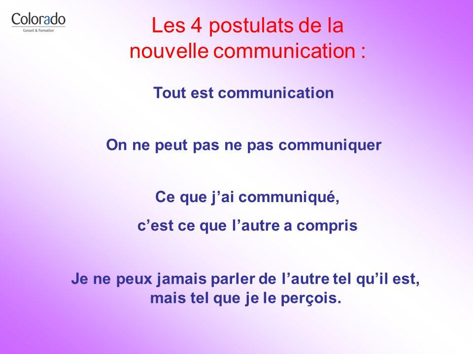 Les 4 postulats de la nouvelle communication : Tout est communication On ne peut pas ne pas communiquer Ce que jai communiqué, cest ce que lautre a co