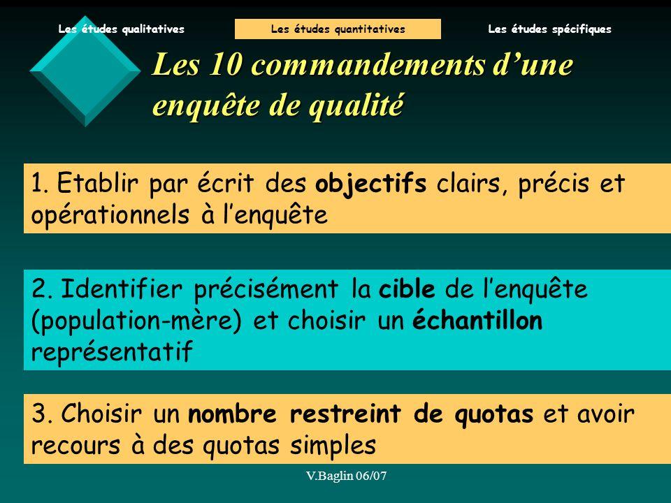 V.Baglin 06/07 1.Etablir par écrit des objectifs clairs, précis et opérationnels à lenquête 2.