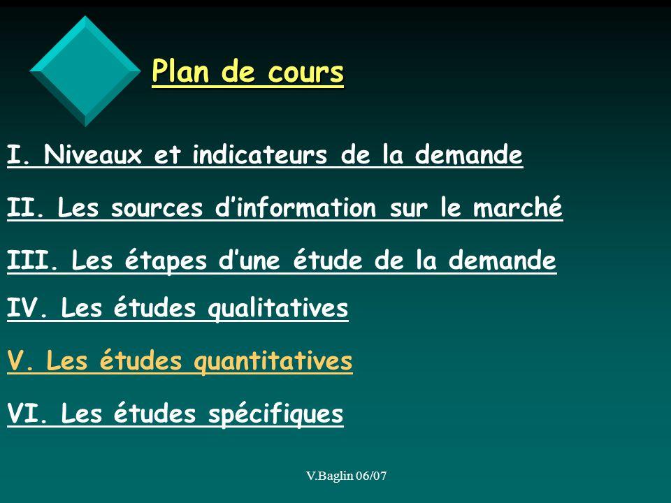 V.Baglin 06/07 Plan de cours I.Niveaux et indicateurs de la demande II.