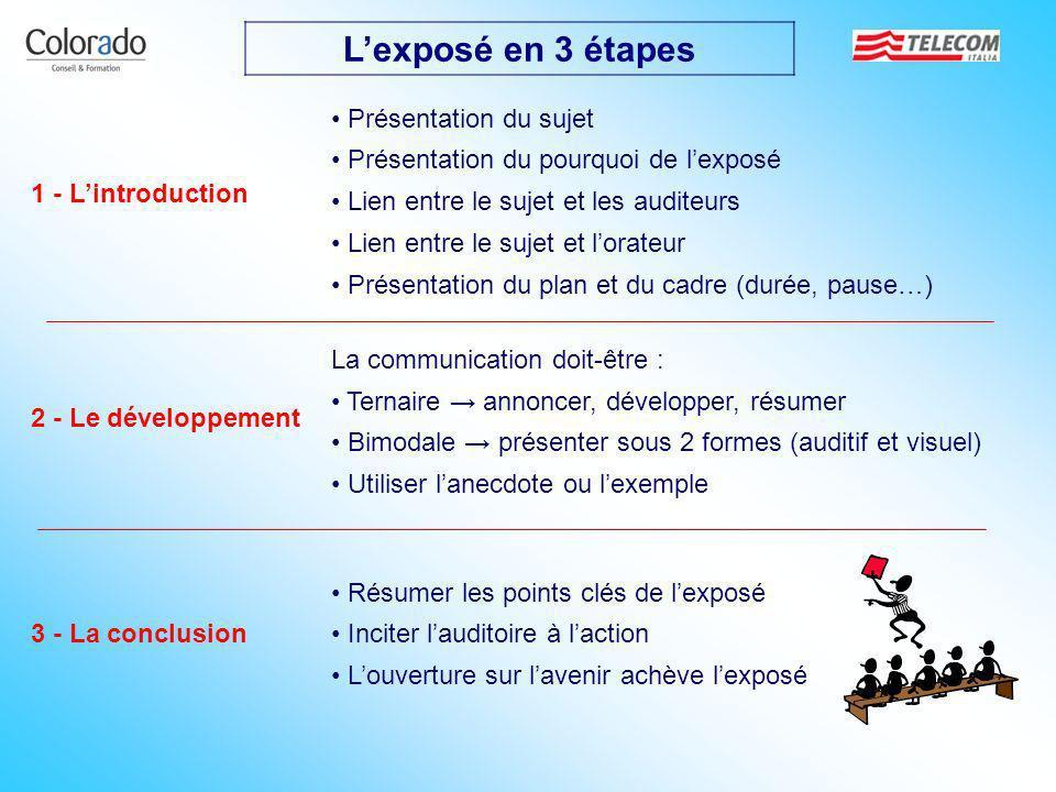 Lexposé en 3 étapes 1 - Lintroduction 2 - Le développement 3 - La conclusion Présentation du pourquoi de lexposé Lien entre le sujet et les auditeurs