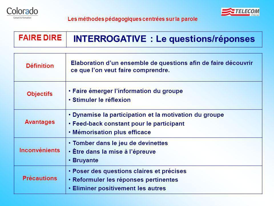 Définition Objectifs Avantages Inconvénients Précautions Dynamise la participation et la motivation du groupe Feed-back constant pour le participant M