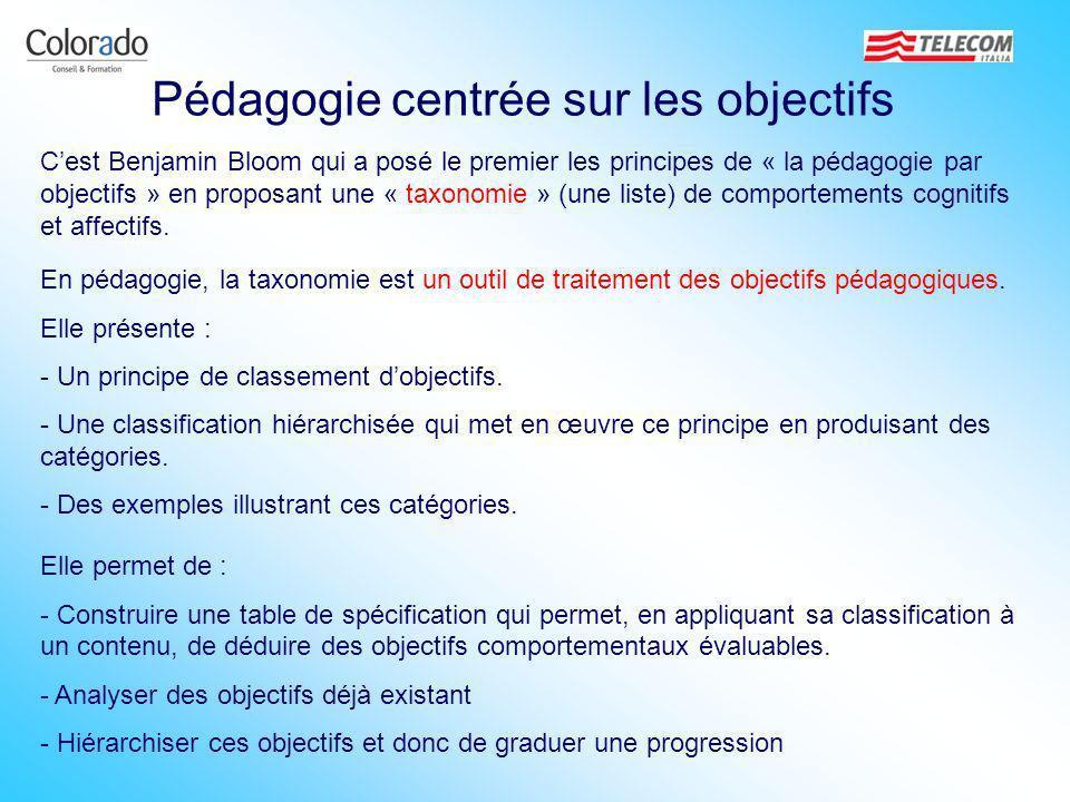 Pédagogie centrée sur les objectifs Cest Benjamin Bloom qui a posé le premier les principes de « la pédagogie par objectifs » en proposant une « taxon